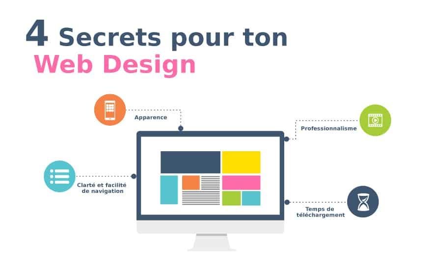 Réussir le web design de votre site web