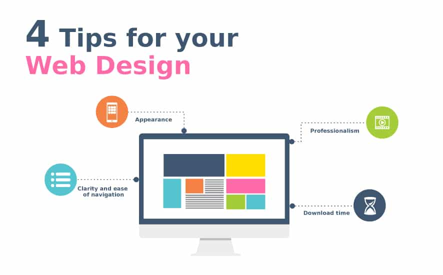4 Tips for a successful web design to help you build a beautiful web site