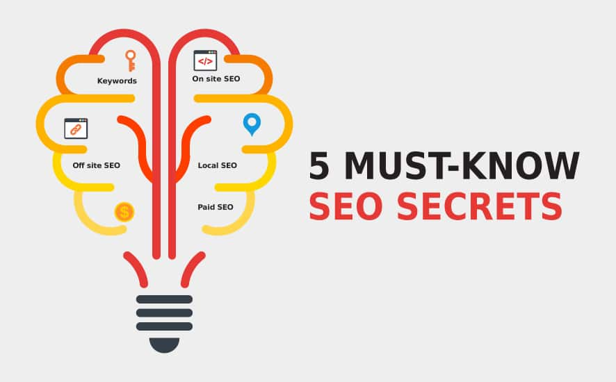Succeed your SEO